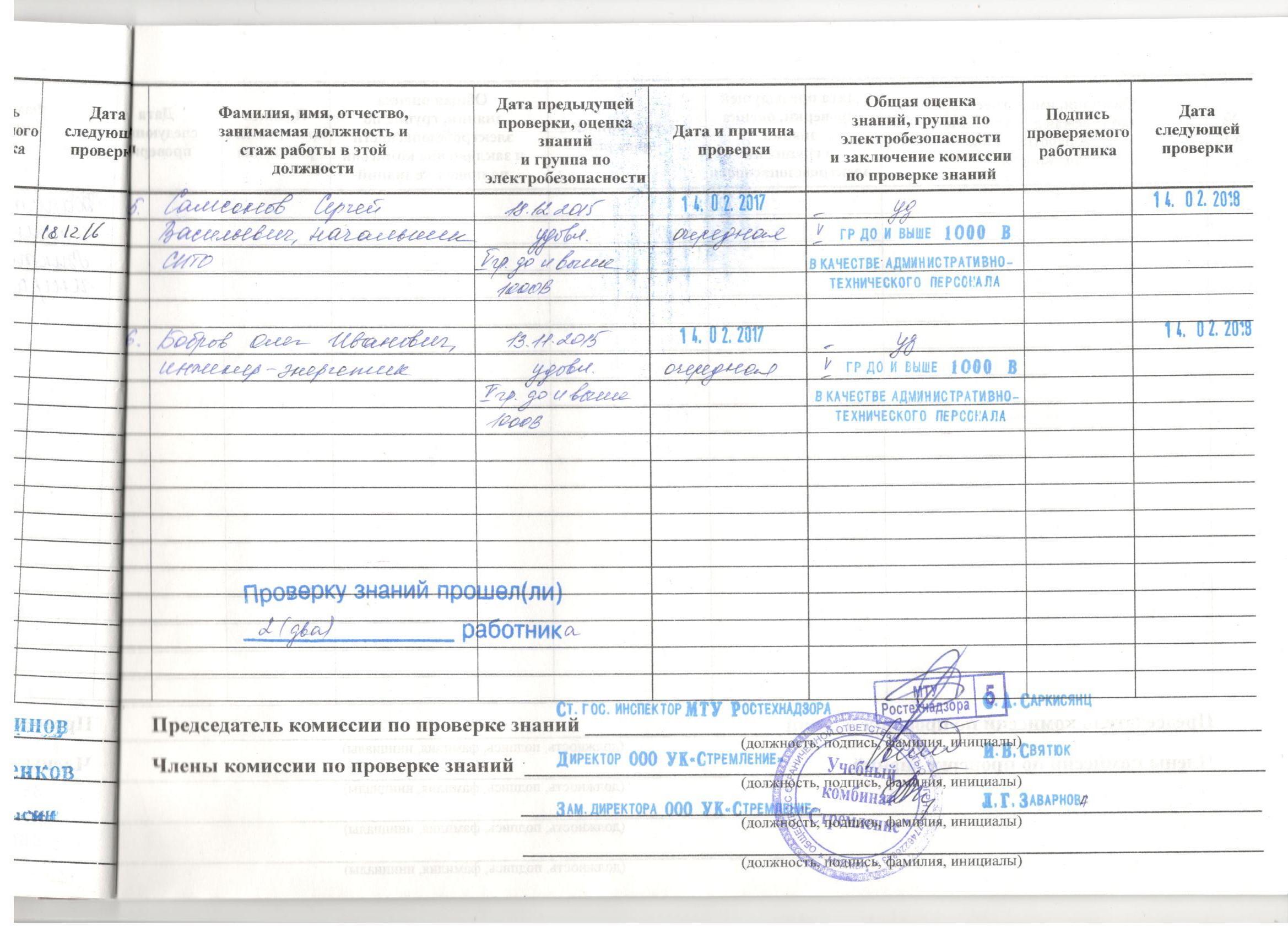 Журнал проверки знаний по электробезопасности пример заполнения вопросы для тестов по электробезопасности