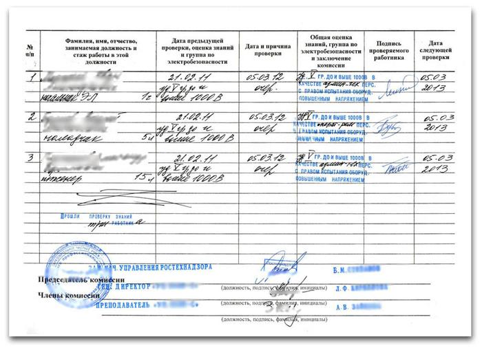 Программа электробезопасность 4 группа категории электробезопасности электроустановок